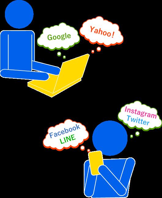 Google Yahoo! Facebook LINE Instagram Twitter
