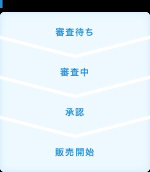 審査の流れは 審査待ち→審査中→承認→販売開始