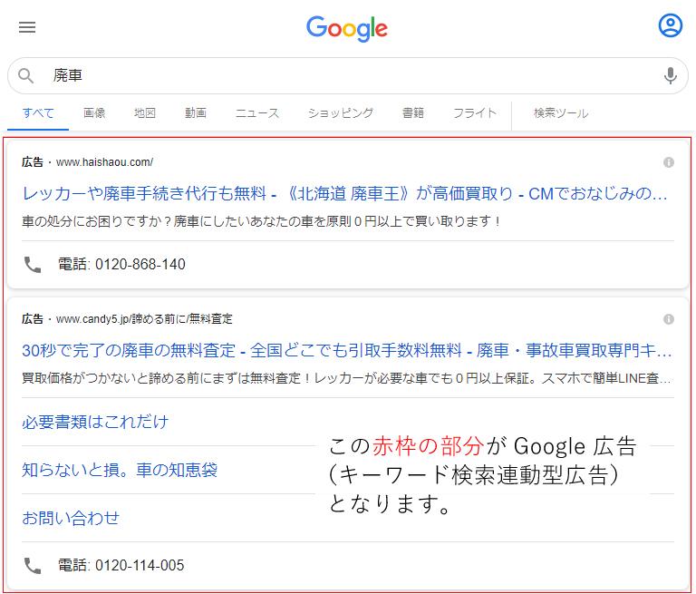 この赤枠の部分がGoogle 広告(キーワード検索連動型広告)となります。